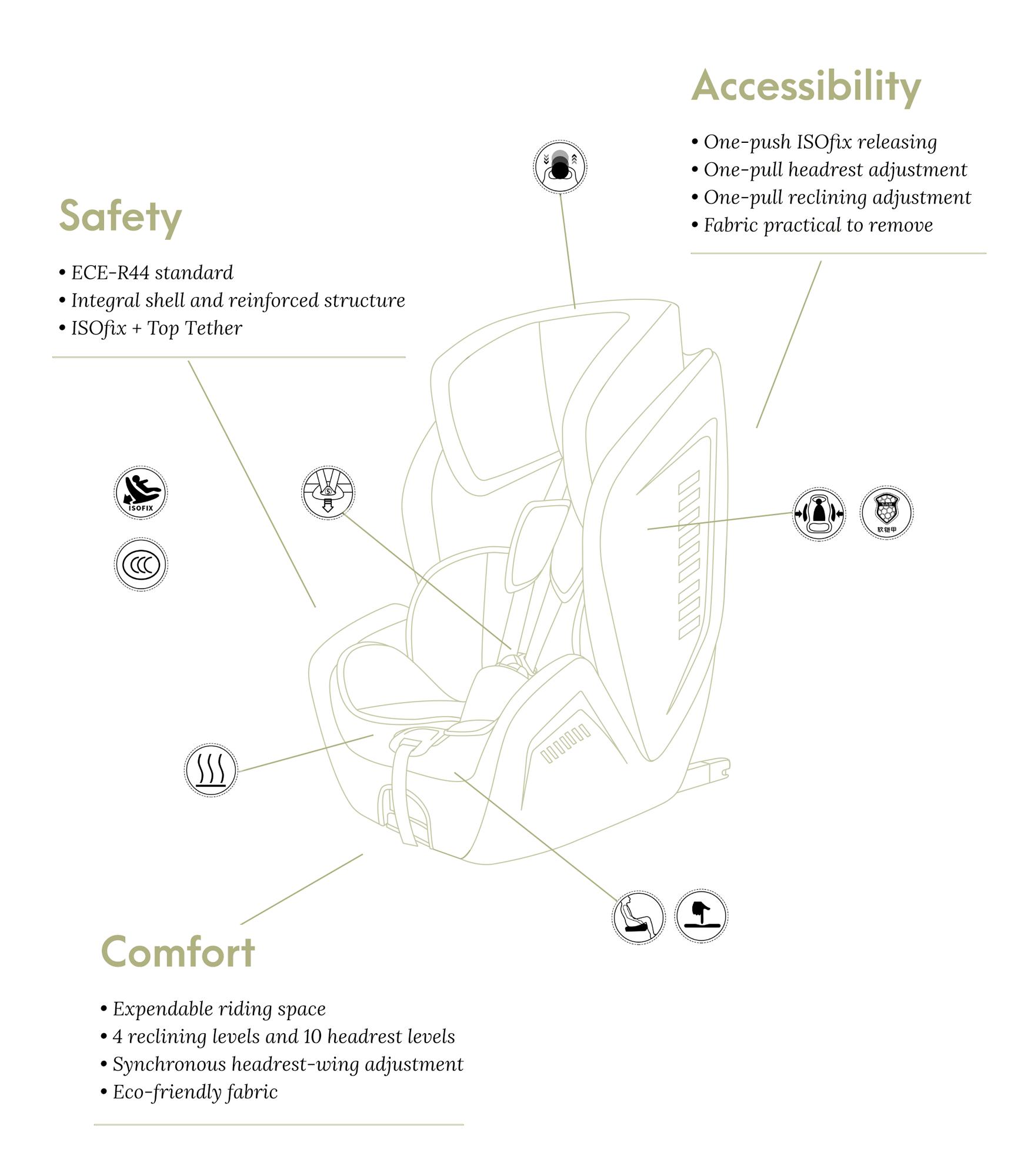 BIUCO Mars G.1-2-3
