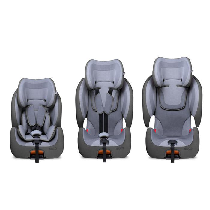 Child Car Seats Design: Expandable SIP